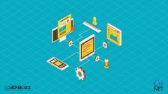 Comprehensive ASP.net MVC