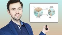 Präsentieren mit PowerPoint: Präsentationstraining