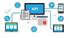 API Functional Automation Testing using ReadyAPI
