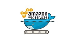 Docker over AWS with ECS. Implementing IaaS, CI and CD