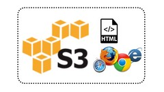 Hosting your static website on Amazon AWS S3 service | Udemy