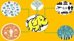 Big Data Analytics in IOT domain