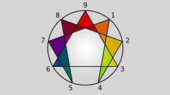 The Enneagram: Nine Types In Depth