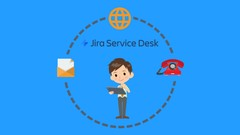 JIRA Service Desk 4 small business and beyond