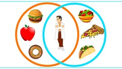 Aprende a seguir una dieta flexible