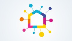 Smart Home mit openHAB 2 - cloudless / herstellerunabhängig