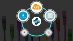 AWS MasterClass: Networking & Virtual Private Cloud (VPC)