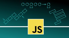Nail A JavaScript Interview (With These Practice Problems