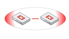 Implement Redundant Fortinet NGFW Solution