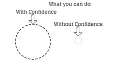4 Secrets to Being More Confident and Less Stressed!