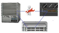Cisco Nexus Troubleshooting Dip Dive & Catalyst Videos added
