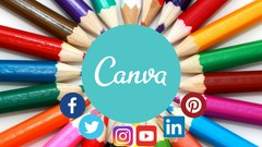 Design Graphique avec Canva pour le Marketing Digital