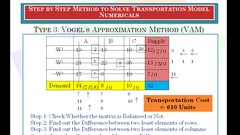 Step by Step Method to Solve Transportation Model Numerical