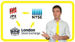 Algorithmic trading course: London, New York & Tokyo system