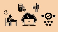 AWS Certified SysOps Administrator 2019 Practice Test Dumps
