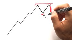 Chart Reading Whiteboard Trading Course