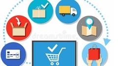 SAP S/4 HANA MM Purchase Order Workflow