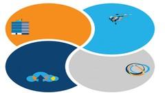 ABC of Cisco SDWAN Viptela Part 3 :: Cloud Integration