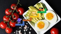 Alimentação ao Estilo Paleo - os 4 passos