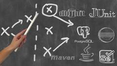 Estratégias para gerenciar massa de dados em testes + DbUnit