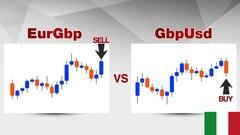 Forex Trading: Strategia Correlazione EUR/GBP vs GBP/USD