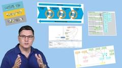 Building an Enterprise Architecture Team a Kick Start Guide