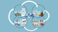Supply Chain Planning that Delivers a Competitive Edge