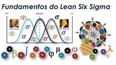 Fundamentos do Lean Six Sigma