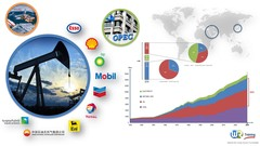 Overview of the oil and gas industry