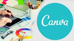 Diseño gráfico en Canva: Diseña para tus redes sociales 2019