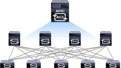 Cisco ACI Operational Guide For Network Admin