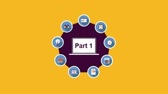 MB2-716 Learn To Configure Microsoft Dynamics 365 Part 1/4