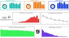 NFL Visualizations with Power BI