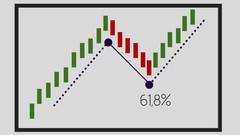 Trading con Fibonacci - Retrocesos y expansiones