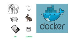 Docker Made Simple