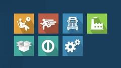 Software Development Mindset : 7 Wastes in SW Development