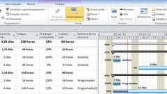Microsoft Project: Gerencia ó Planificación de Proyectos
