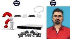 CCNP Collaboration 300-075 CIPTV2 Practice Exam Questions