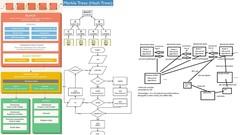 Blockchain nedir ? Nasıl yazılır? Sırları ve tüm altyapısı..
