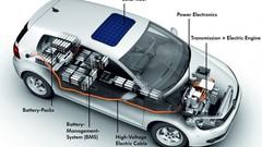 Electric Vehicle Technology Certificate Program - Part 1