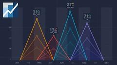 Econometrics#1:  Regression Modeling, Statistics with EViews