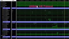 AMBA AXI Infrastructure Based on Xilinx FPGA IPs and Verilog