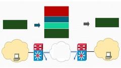 LISP for DNA & SD-Access