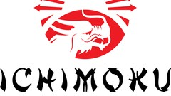 Learn To Trade With Ichimoku Kinko Hyo