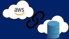 COMPLETE- AWS Solution Architect Certification