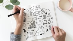 How to Write a Winning Business Plan in 2 Hours