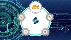 AWS MasterClass: Go Serverless with AWS Lambda & AWS Aurora