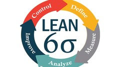Lean Six Sigma Green Belt Question Bank