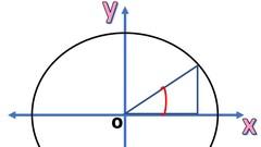 Curso Trigonometría Básica