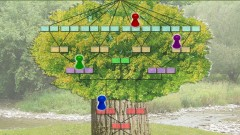 Develop YOUR Customized Genealogy Family Tree Board Game
